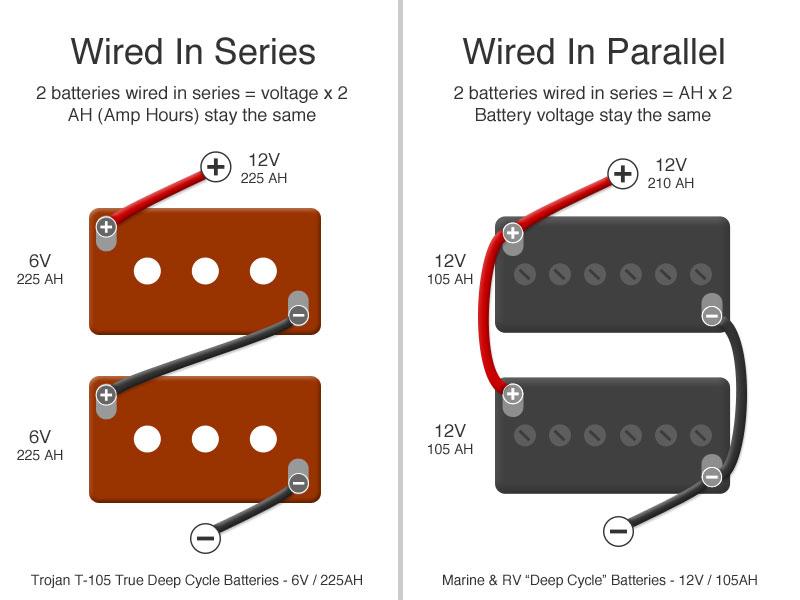 batteries-series-vs-parallel.jpg