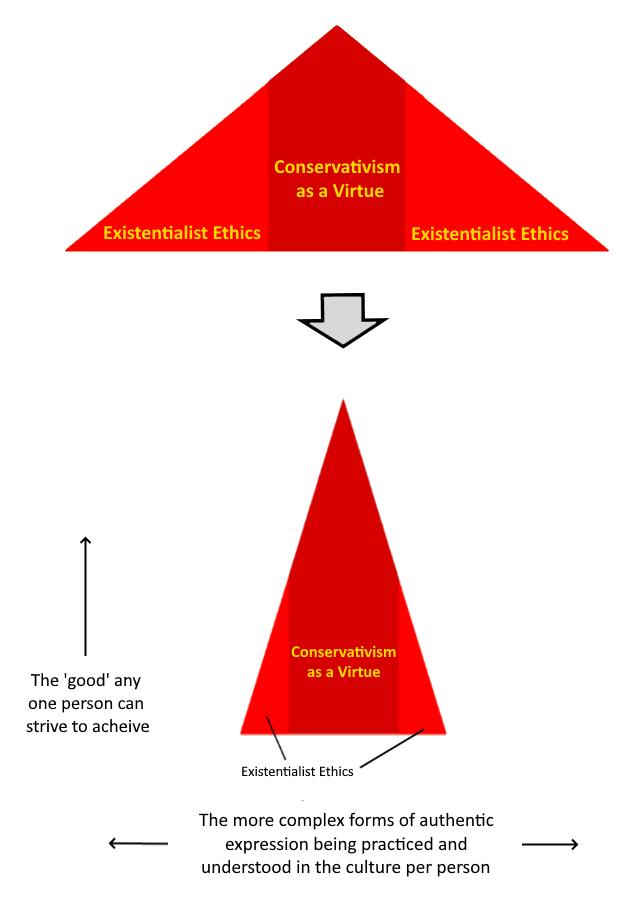 buildingthehierarchyconservativism-1.jpg