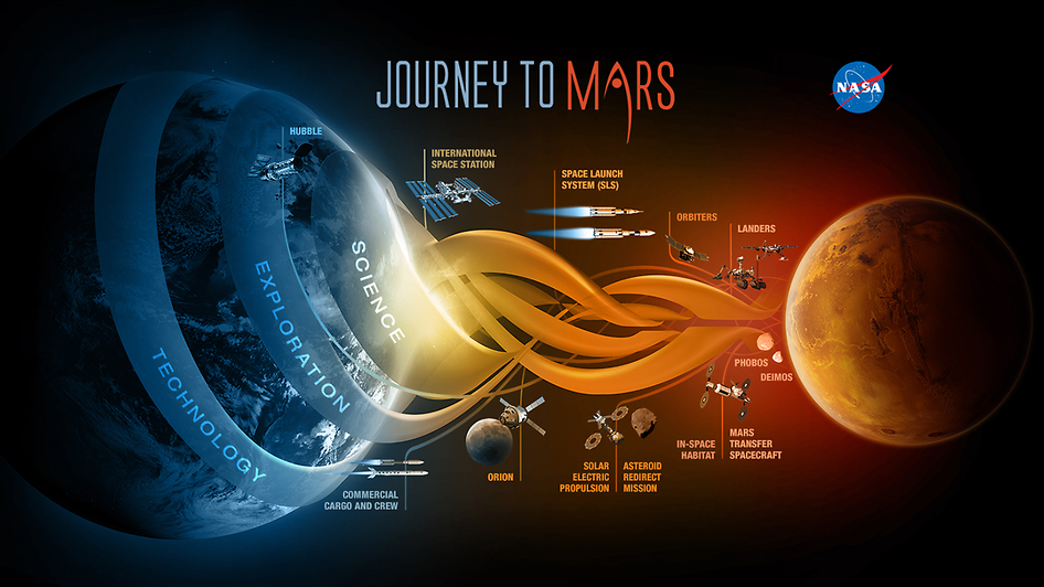 journey_to_mars-jpe.20046_Nasa announces plans to send humans to mars by 2030_General Banter_Squat the Planet_4:30 PM
