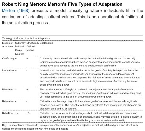 mertons-theory-jpg.39228_Stagnation and The Never-ending Existential Crisis_People & Cultures_Squat the Planet_7:17 PM