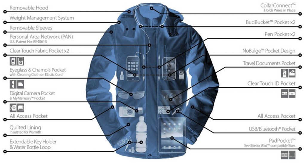 scottevest_sev_rev_plus-pocketmap2-jpg.37373_A jacket/backback_Clothing_Squat the Planet_5:51 AM